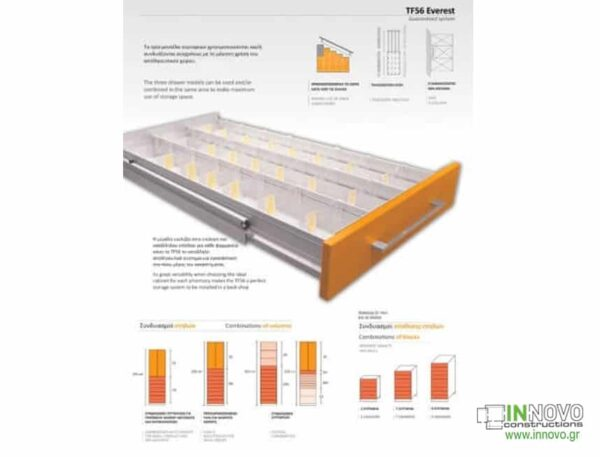 Συρταριέρα φαρμακείου FarmaΒox 56 tecnyfarma